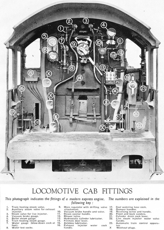 Locomotive cab fittings