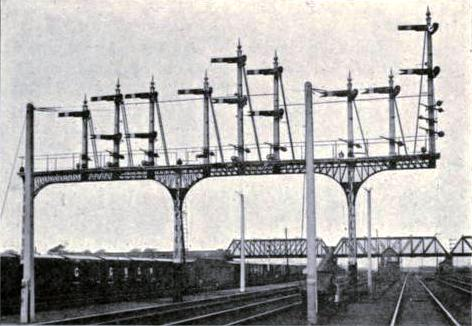 A Signal Gantry—Red Bank, Great Northern Railway
