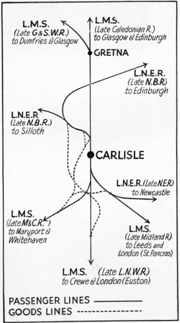 The importance of Carlise as a through station
