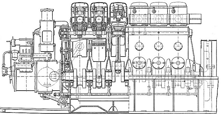 A PART SECTIONAL VIEW of a Beardmore 300hp Diesel engine