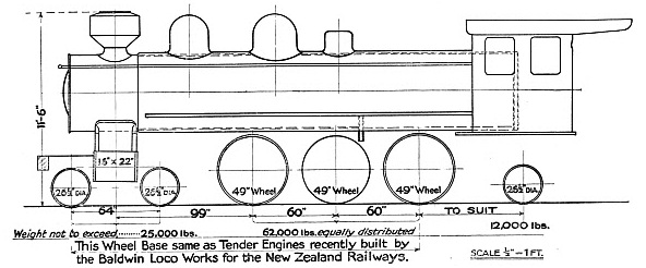 "SKETCH DESIGN OF THE FIRST ""PACIFIC"", NO. 338, OF THE ""Q"" CLASS"