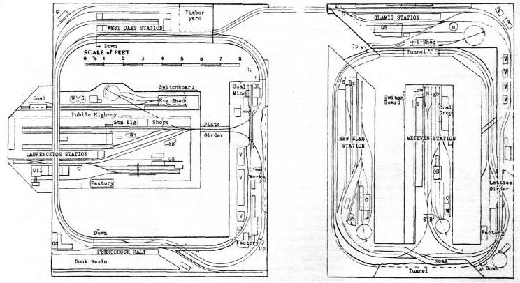THE LAY-OUT of the Rev. Edward Beal's railway