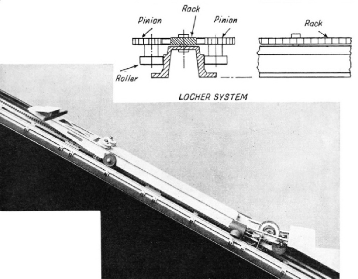 The Locher system for rack rail locomotives