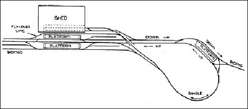 THE LAY-OUT of Mr. Cecil J. Allen's Gauge O garden line
