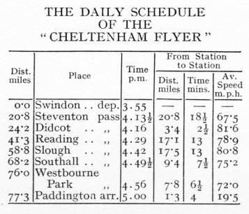 "The daily schedule of the ""Cheltenham Flyer"""