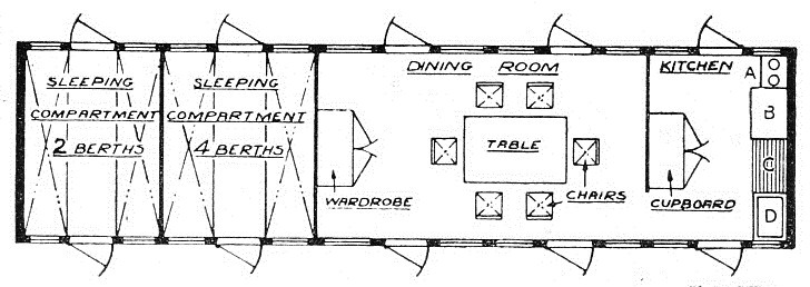 Plan of a camping coach