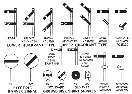 railroad signal diagram arms