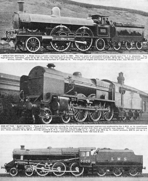 Locomotives of the LMS