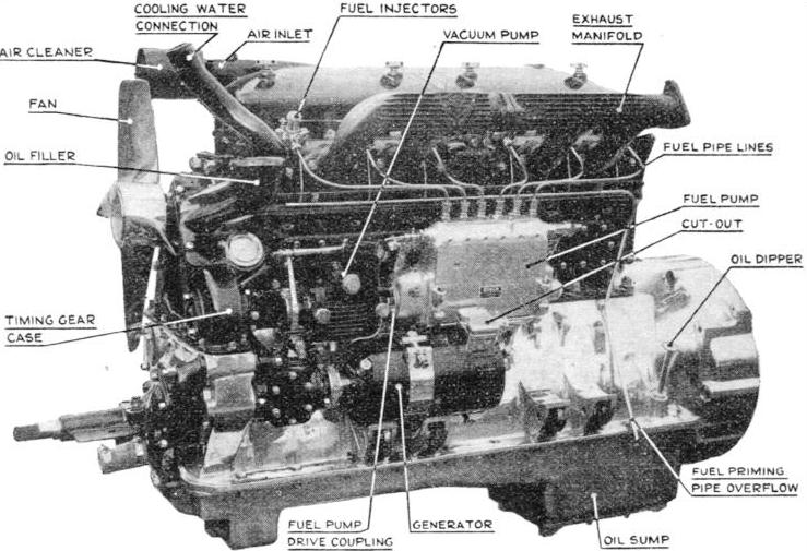 EXTERNAL VIEW of a 130hp, six-cylinder, high-speed Diesel engine