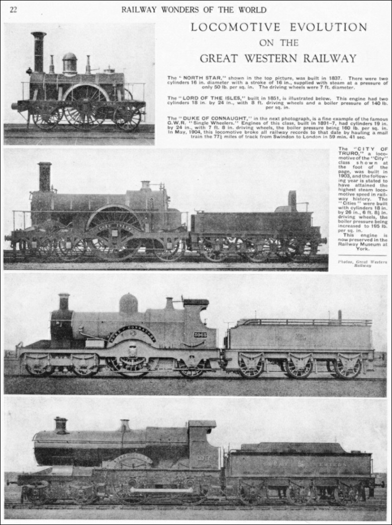 Locomotive evolution on the GWR
