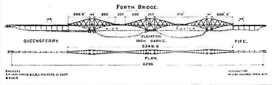 PLAN AND ELEVATION OF THE FORTH BRIDGE