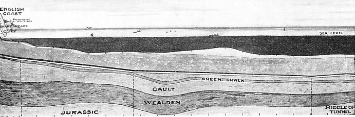THE GEOLOGICAL STRATA through which the twin Channel Tunnel would have penetrated