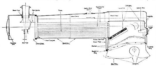 Sectional diagram of a GWR locomotive